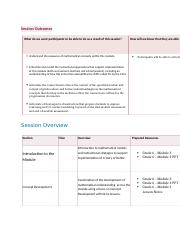 nti-nov-2013-math-grade_6_module_3_facilitators_guide_0002.docx