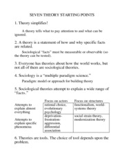 Theory Starting Points Notes