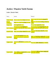 Active & Passive voice.docx.doc