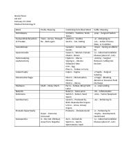 Medical Terminology8