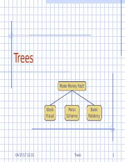 Chap2-Trees.ppt
