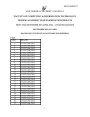 faculty of computing  information technology 20152016 academic year examination results.pdf