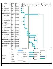 Gantt Chart - updated.docx