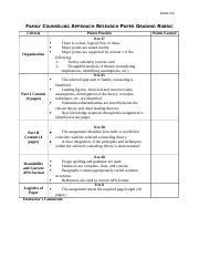 Family_Counseling_Approach_Research_Paper_Grading_Rubric