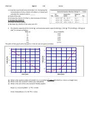 lab report for group i cations