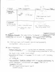Psychology Notes1.pdf