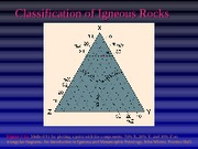 Ch2-Igneous Classification