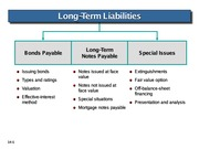 IFRS+Long+term+debt