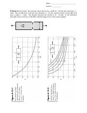 220F15_concentrations_and_fatigue - Copy