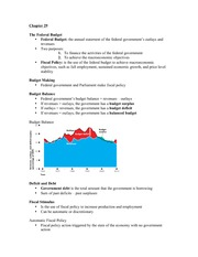 Macro Econ- Chapter 29 Notes