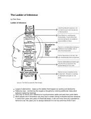 Notes - 03b Ladder of Inference