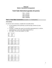 TRUTH TABLE ASSIGNMENT BP.docx