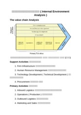 The value chain Analysis