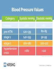 Blood Pressure Values.pdf