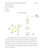 ISSC340_Week5NetworkDesignDiagram_Michael_Hurley