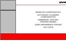 Act 4 Cuadro Comparativo Tipo De Sociedades Mercantiles Doc