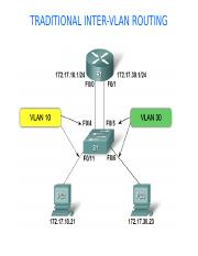 Lecture_5_Computer Networks LAB II_Inter-VLAN Routing