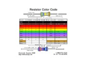 handout_ResistorColorCode