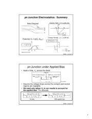 Lecture 15 - pn Junction IV characteristics