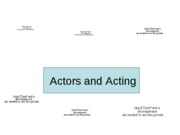 Class 8 - Actors and Acting
