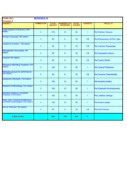 PGDM-EBIZ 2010 - 12  Sept Batch Trimester - II weekly Time Table