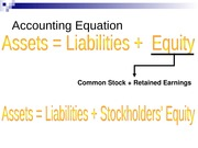Chapter 1 An Intro into Accounting Slides