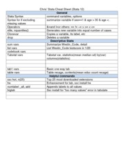 Berkley Stata Cheat Sheet