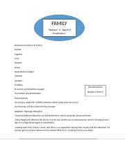 Chapter 1 marriage and FAMILY NOTES (Autosaved).docx