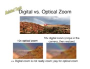 Digital vs Optical Zoom