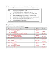 Assignment 2.1 - Accounting Journal Re-Do.docx
