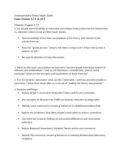Communication Theory Study Guide (Test 2)