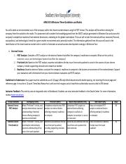 mba515_milestone_three_guidelines_and_rubric