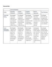USW1_NURS_5050_discussionRubric (1)
