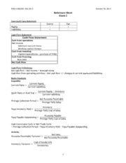 FINA 4300 Reference Sheet Exam 2 F2015
