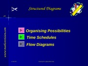 S4_Foundation_Structured_Diagrams