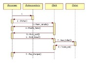 sequence diagram book ticket railway reservation