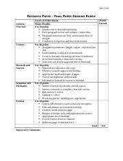 acg 6257 research paper 会计审计词汇英汉对照 完整版_英语学习_外语学习_教育专区。-1- 审计词汇英汉对照 a ability to continue as a going concern 持续经营能力 acceptability 可接 受性, 可接受程度.