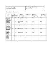 ubiquity lab worksheet FA15.docx