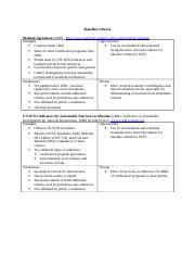 SWOT analysis of standards.doc