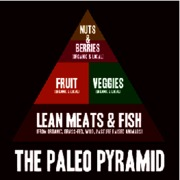 paleolithic-food-pyramid