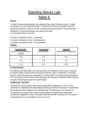 Table 6 Standing Waves