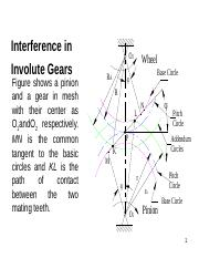 Gears-Interference-Back-lash.ppt