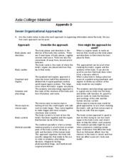 hca 230 communication process worksheet Cross-cultural communication worksheet hca/230 version 4 1 associate  program material cross-cultural communication worksheet respond to each of  the.