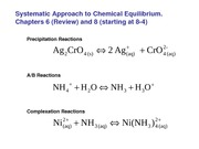 3-Systematic Approach to Chemical Equilibrium_Acid Base Chemistry