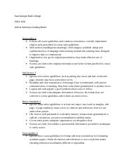 Article Summary Grading Rubric.doc