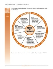 Abuse of Children & Nurturing Children - wheel