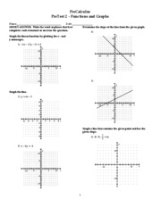 Test 2 (PreTest)  - Functions and Graphs