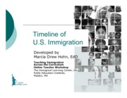 Timeline of U.S. Immigration