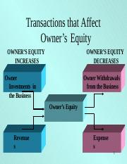 Transactions that affect owners equity.pptx