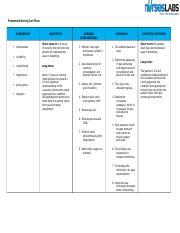 117006716-Impaired-Gas-Exchange-Pneumonia-Nursing-Care ...